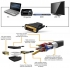 Super High Speed HDMI to DVI -D Adapter Cable
